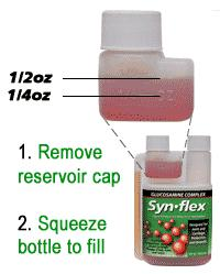 Synflex USA - Usage Instructions and Side Effects